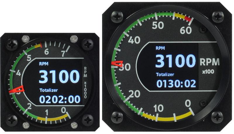 Indu RPM Indicator by Kanardia